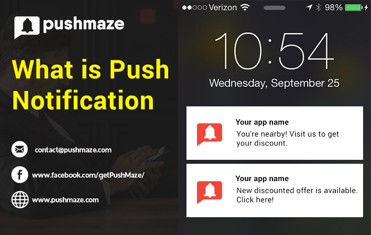 What is push notifications and How push notifications works