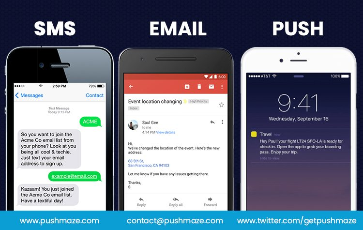 Comparison of Push Notifications vs SMS vs Email Marketing